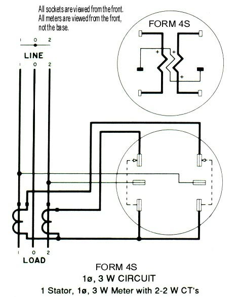 meter wiring diagrams s meter wire diagram s wiring diagrams cars kwh meter wiring diagrams 4s